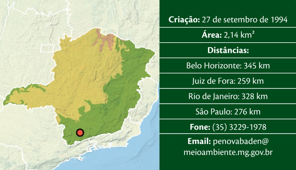mapa_Nova_Baden